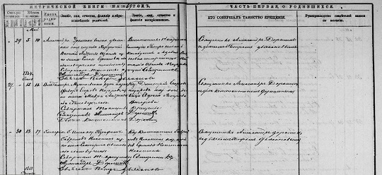 Russia 1869 parish record